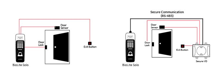 Suprema BioLite Solo Fingerprint Door Access Outdoor Singapore Product Brief