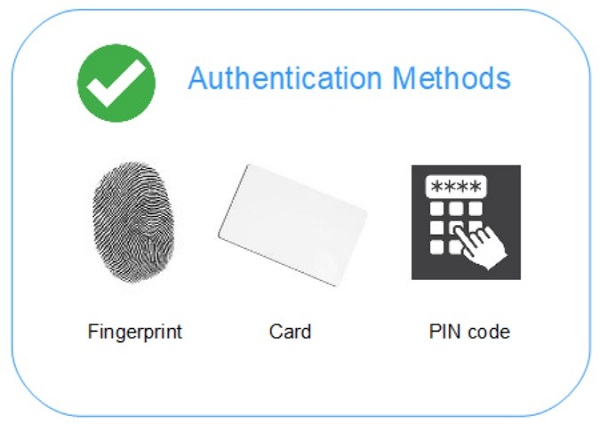 Fingerprint, Card, PIN code authentication